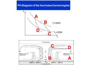 Hurricanes and the Carnot cycle  ppt video online download