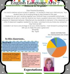 Ms. Taylor English Language Arts 7 Expectations Welcome to 7th grade! - ppt  download [ 1325 x 1024 Pixel ]