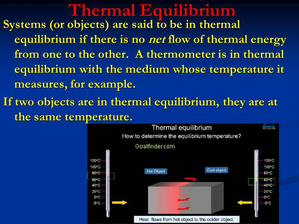 HEAT WORK AND INTERNAL ENERGY Ppt Download