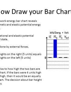 Work energy bar charts also timiznceptzmusic rh