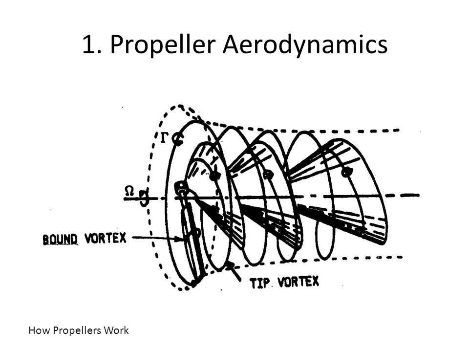 Flight Theory And Aerodynamics Pdf Free