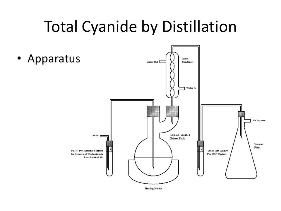Cyanide Destruction Methods MINE Lecture ppt video online