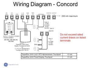 Concord 4 Security System Advanced Training  ppt video