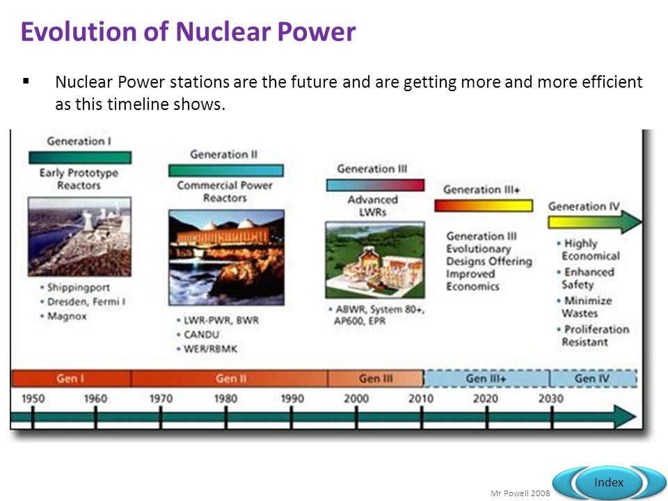 diagram of evolution timeline ademco vista 10p wiring p1a energy & resources - ppt video online download