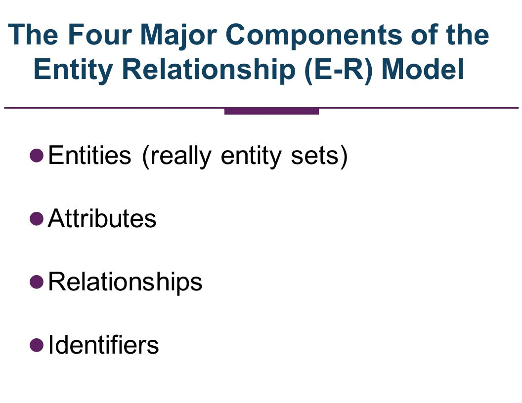 component relationship diagram what is the definition of a database data modeling using entity model