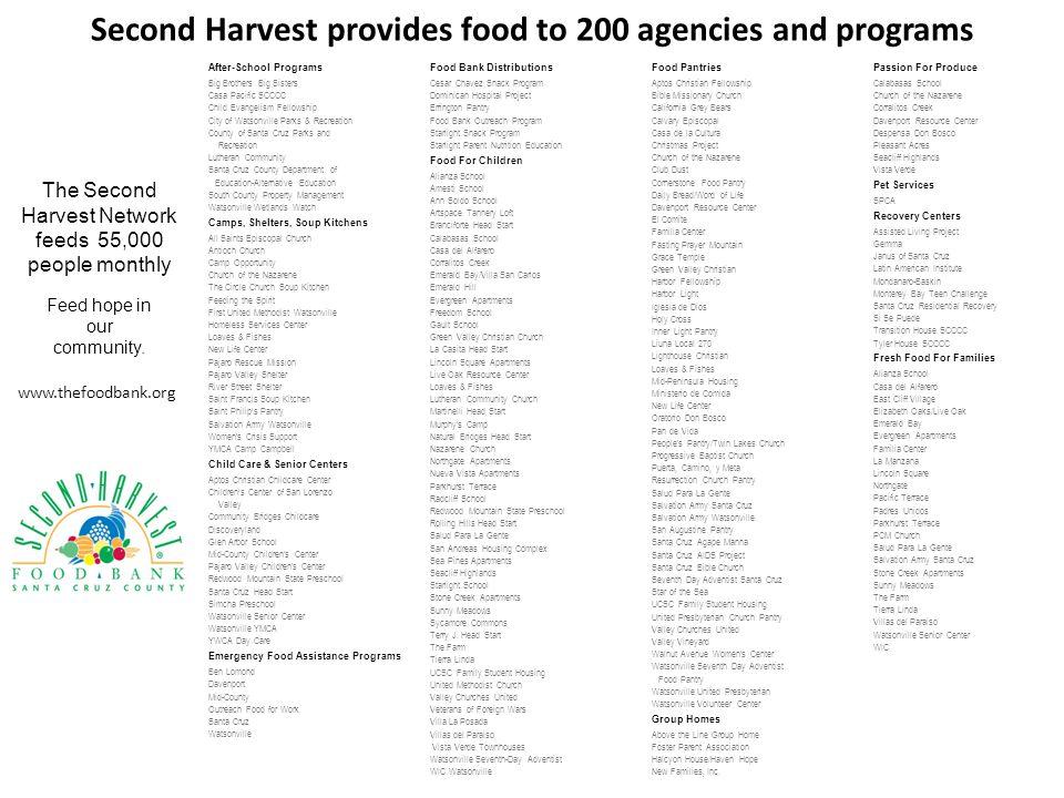 Second Harvest Food Bank Santa Cruz County An introduction