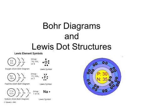 bohr diagram for lithium emergency lighting test key switch wiring diagrams and lewis dot structures ppt download what you ve already learned in class