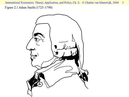 CHARLES VAN MARREWIJK INTERNATIONAL ECONOMICS EBOOK DOWNLOAD