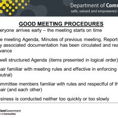 What Is A Chairperson In Meeting Electric Zero Gravity Chair Conducting Effective Committee Meetings Ppt Download