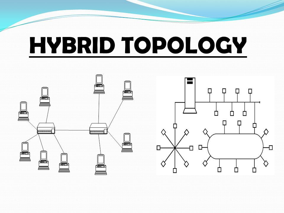 hybrid network topology diagram flasher wiring 12v computer topologies - ppt video online download