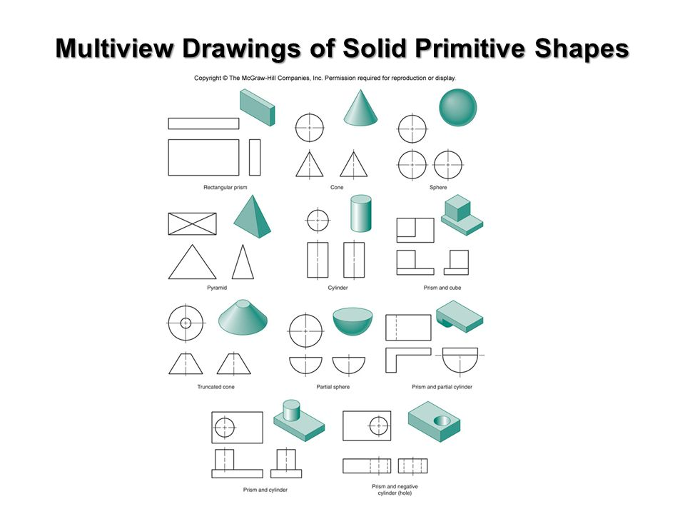 Technical Graphics Communication: Multiview Drawings (Part