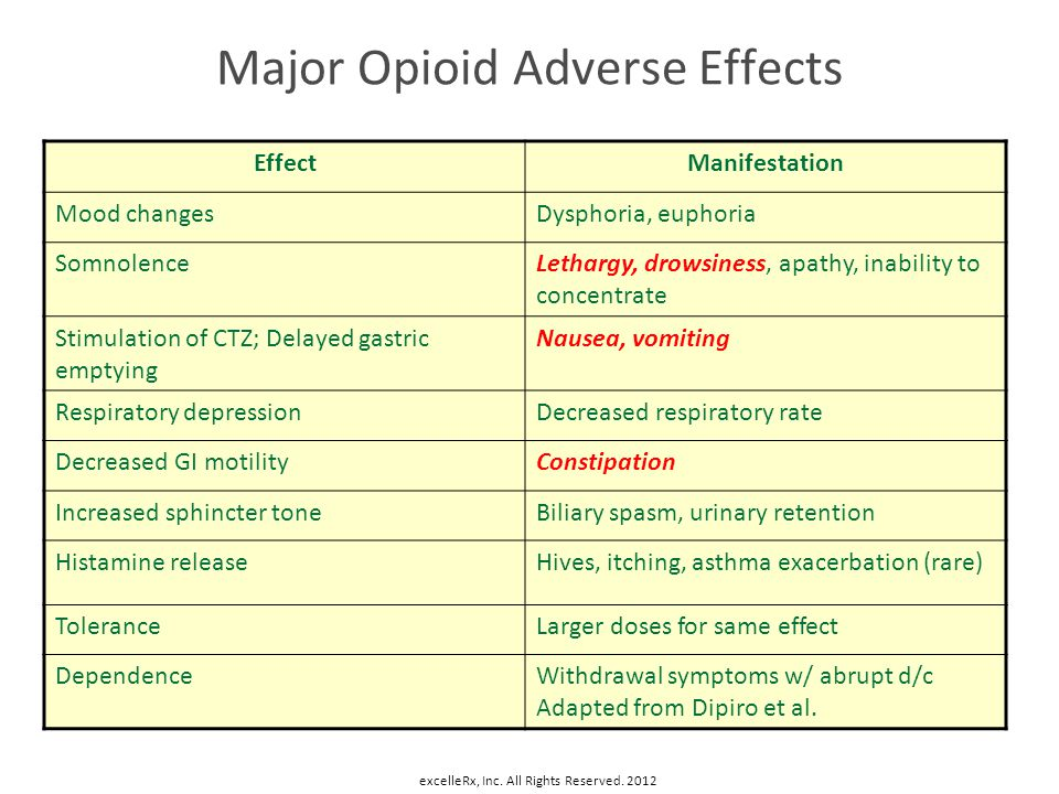 Introduction To Non Opioid And Opioid Pain Therapy Ppt