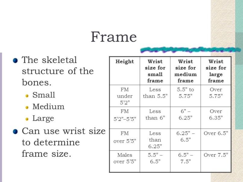 wrist size and body frame | Frameswalls.org