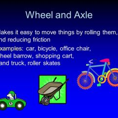 Wheel Chair Ramp Portable Tripod Folding Chairs Introduction To Simple Machines. - Ppt Video Online Download