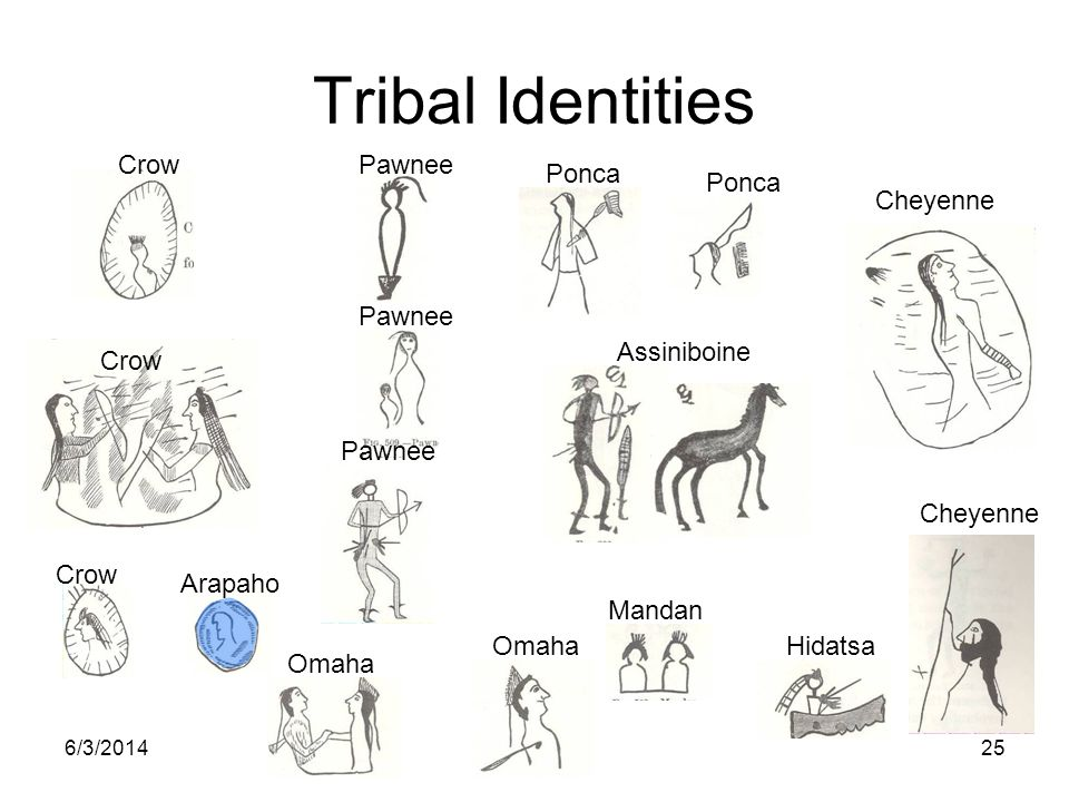 Cheyenne Indian Symbols And Meanings