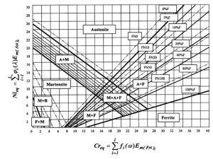 PB MG DIAGRAM  Auto Electrical Wiring Diagram