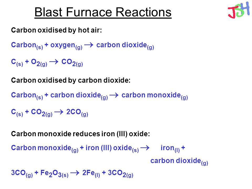 Blast Furnace Reactions