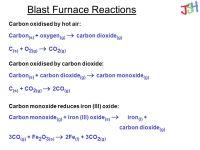 Blast Furnace Reactions - ppt download