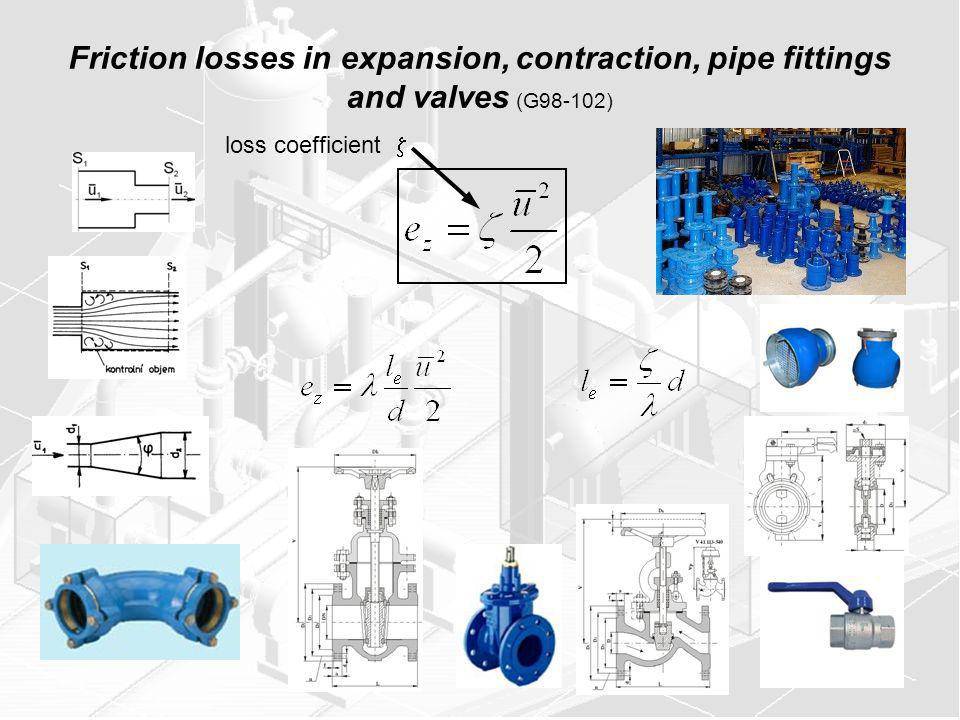 Losses In Pipes Ppt