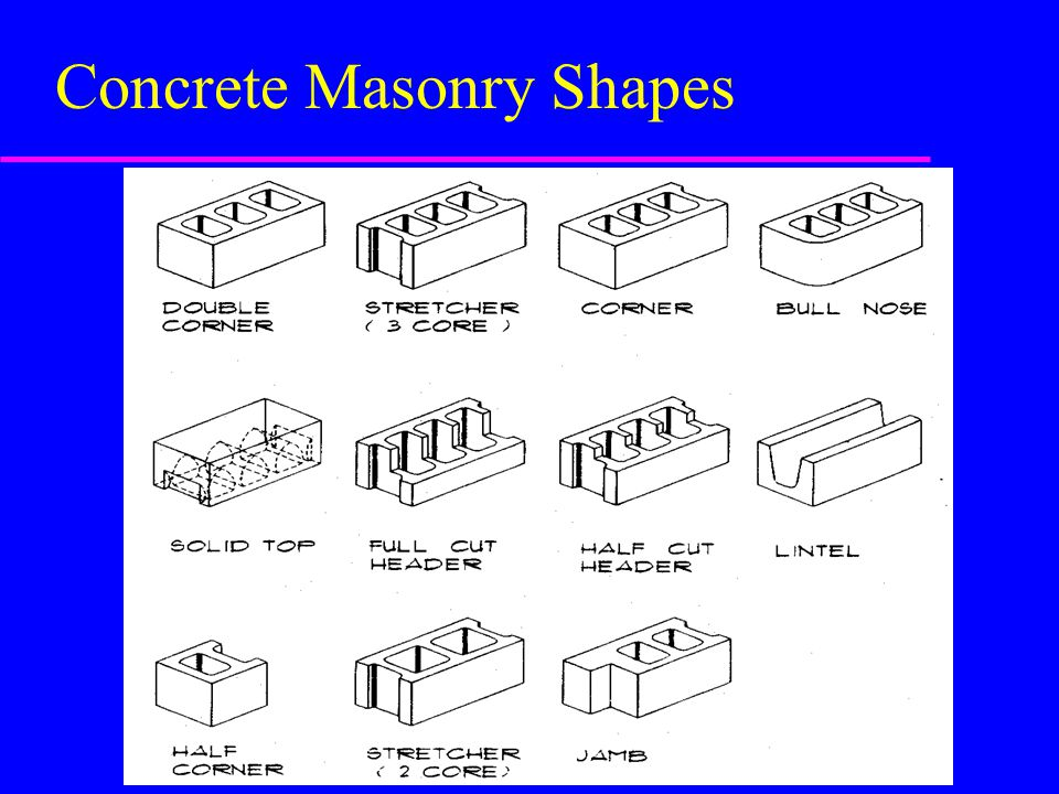 Exterior Walls Framing  Structural Components  ppt