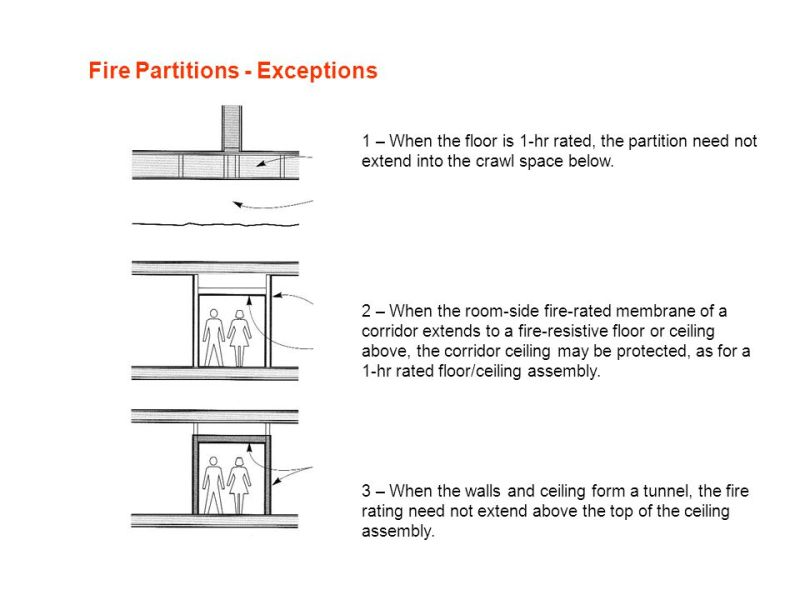 Fire Rated Partition Walls : Floor ceiling assembly definition integralbook