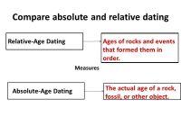 Printable Worksheets  Relative Dating Worksheets ...
