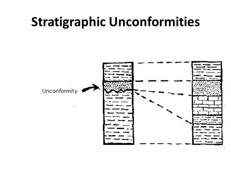 Geologic Time Geochronology