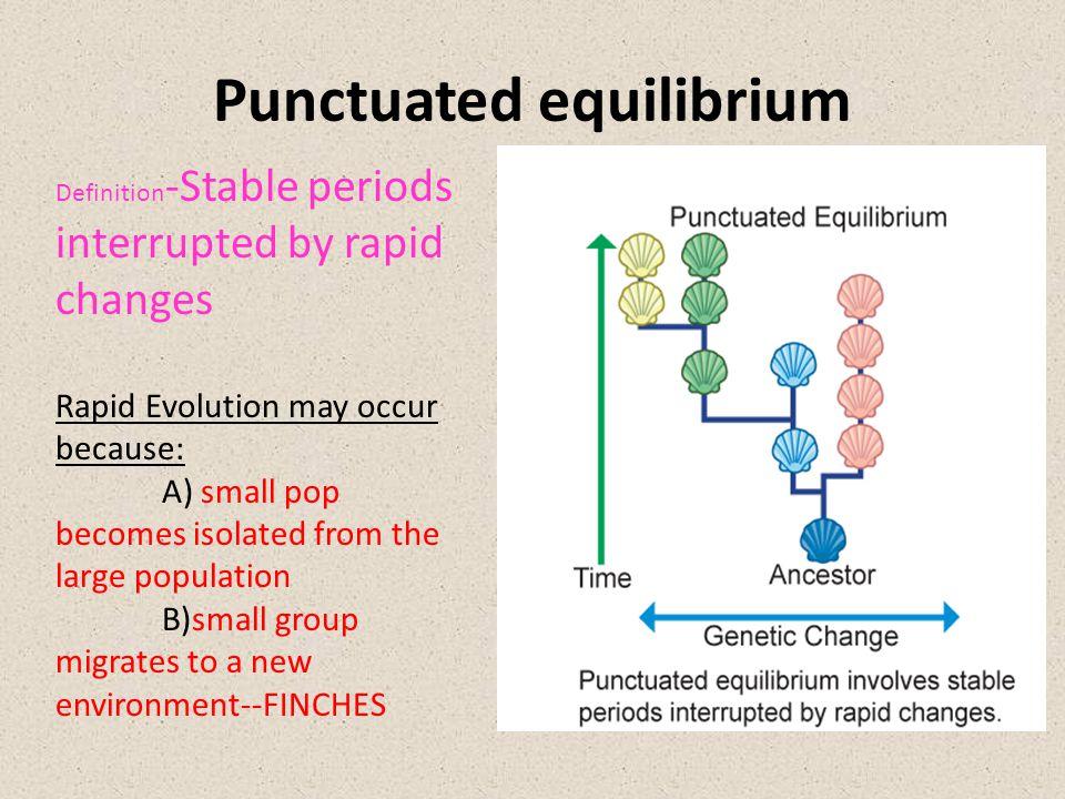 Evidence Of Evolution FOR EVOLUTION Ppt Download