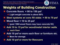 Concrete Floor Weight Per Square Foot - Carpet Vidalondon
