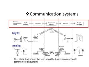 Analog Communications  ppt video online download