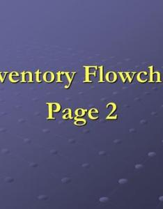 Inventory flowchart page step receipt of documents five are received from also management ppt video online download rh slideplayer