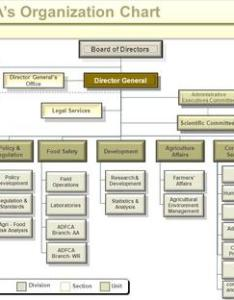 adfca   organization chart officesectordivision sectionunit legal services director general internal audit office board also societe generale srbija may ppt download rh slideplayer