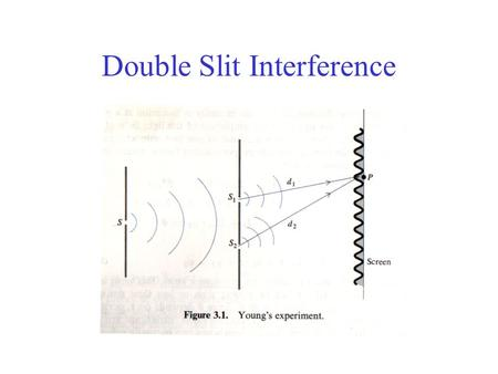 Double-Slit Interference Path difference between waves