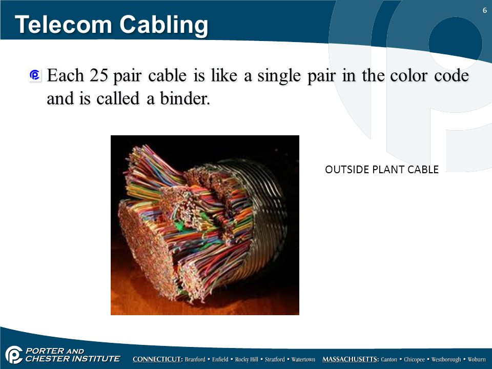 50 Pair Phone Cable Color Code Chart