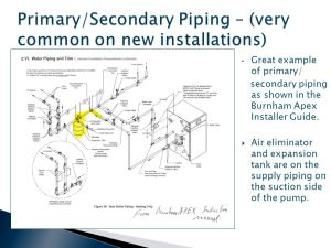 Common Boiler Installation Problems  ppt download