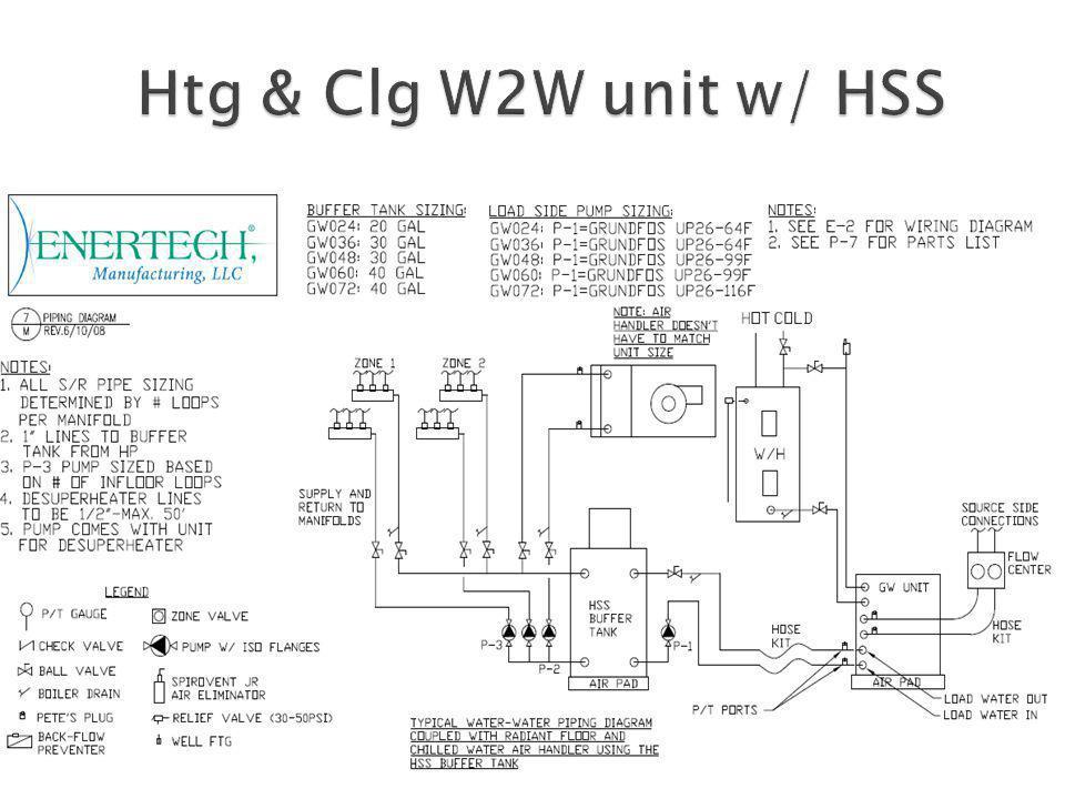 Htg+%26+Clg+W2W+unit+w%2F+HSS?resize\\\\\\\=665%2C499 wiring diagram for mr77a gandul 45 77 79 119  at bayanpartner.co