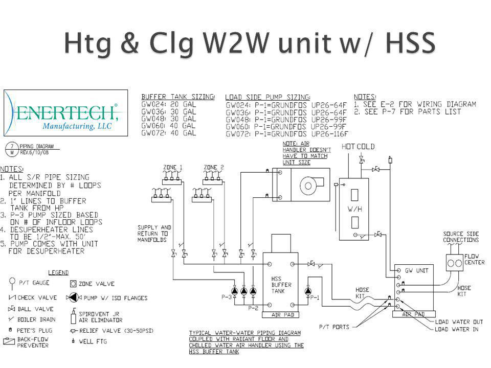 Htg+%26+Clg+W2W+unit+w%2F+HSS?resize\\\\\\\=665%2C499 wiring diagram for mr77a gandul 45 77 79 119  at reclaimingppi.co