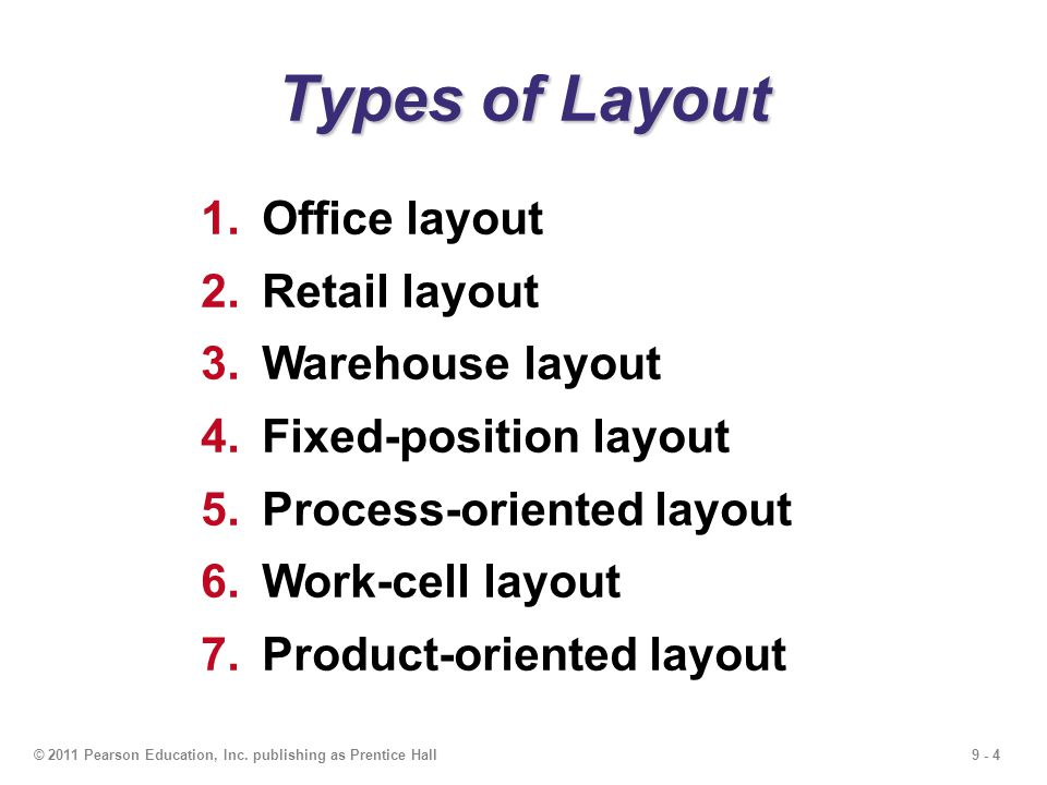 9 Layout Strategies PowerPoint presentation to accompany