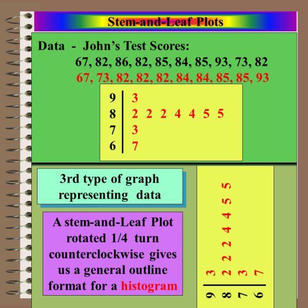 Aim Organize And Interpret Statistical Data