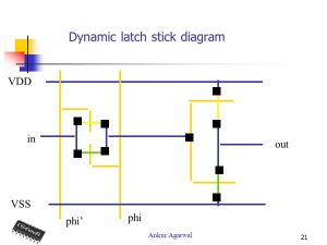 Static CMOS Circuits  ppt video online download