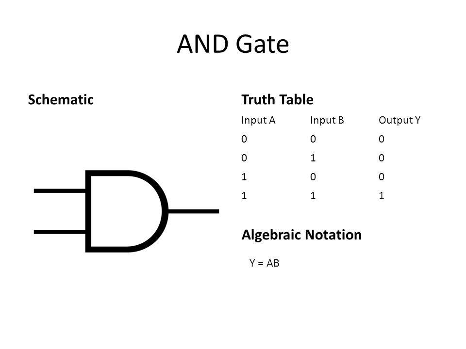 Algorithm Efficiency in Hardware with an Emphasis on Skein