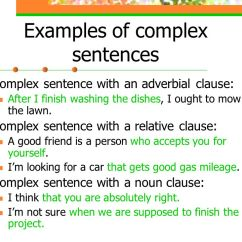 Simple Sentences Diagramming Worksheet How A Freezer Works Diagram Complex Sentence Related Keywords - Long Tail Keywordsking