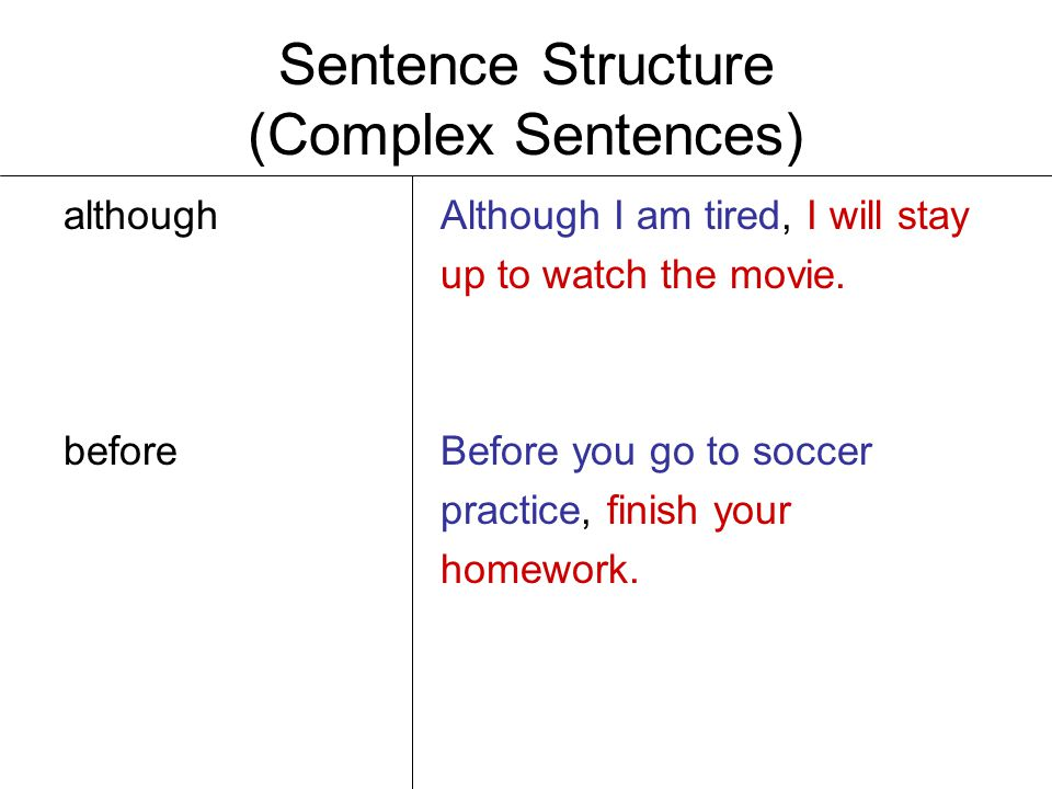 Sentence Structure (review)  Ppt Video Online Download