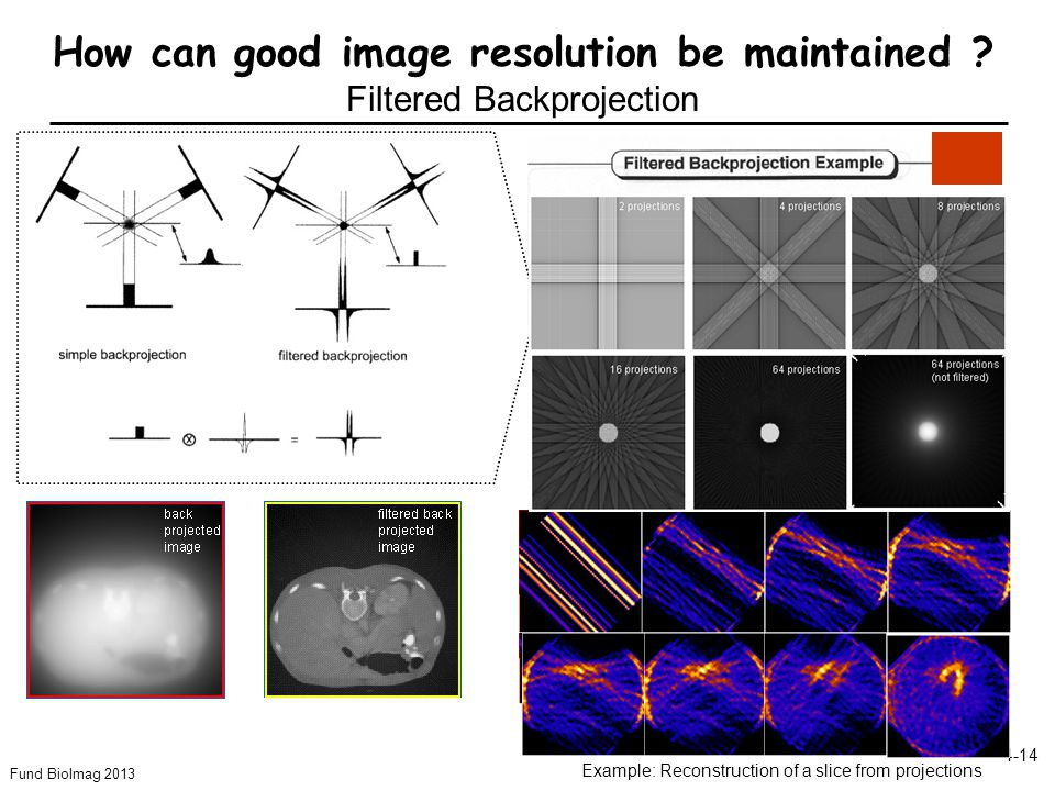 4 From X Ray To Image – Computed Tomography Ppt Video