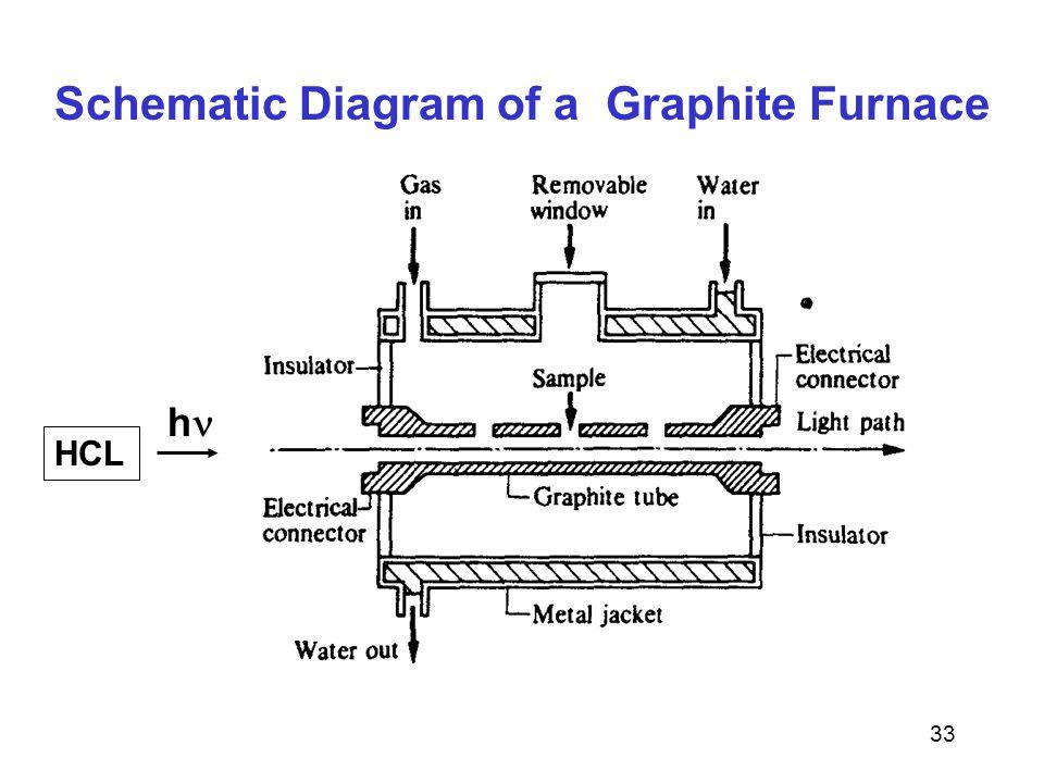 basic furnace schematic