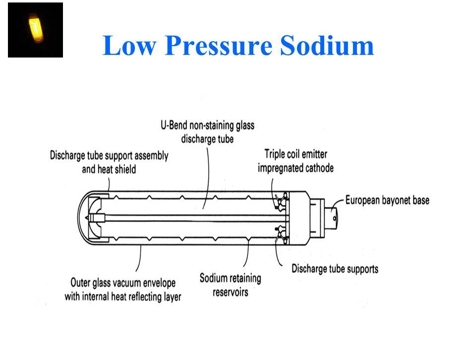 metal halide ballast wiring diagram for honeywell thermostat rth2300b low pressure sodium vapour lamp circuit - virtual fretboard