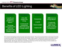 Title LED Lighting Design Date A Member of the - ppt video ...