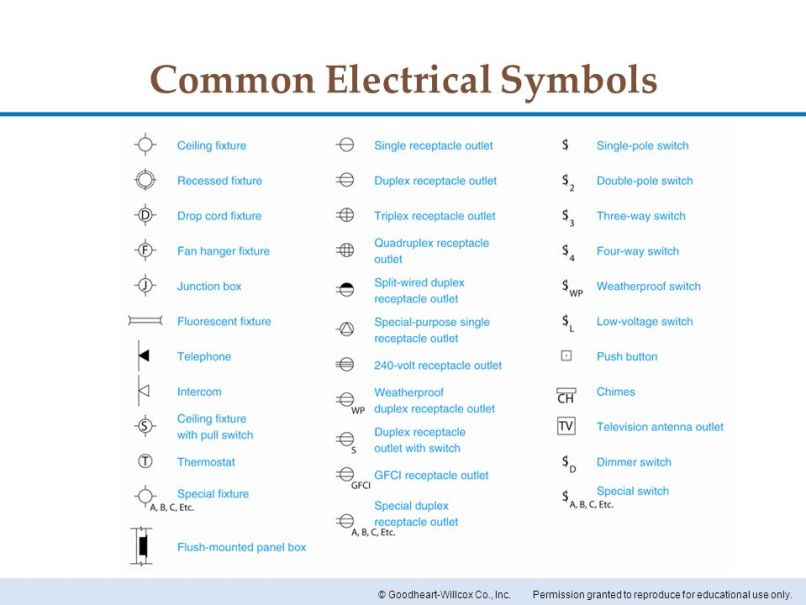 14 New Conveyor Pull Cord Switch Wiring Diagram