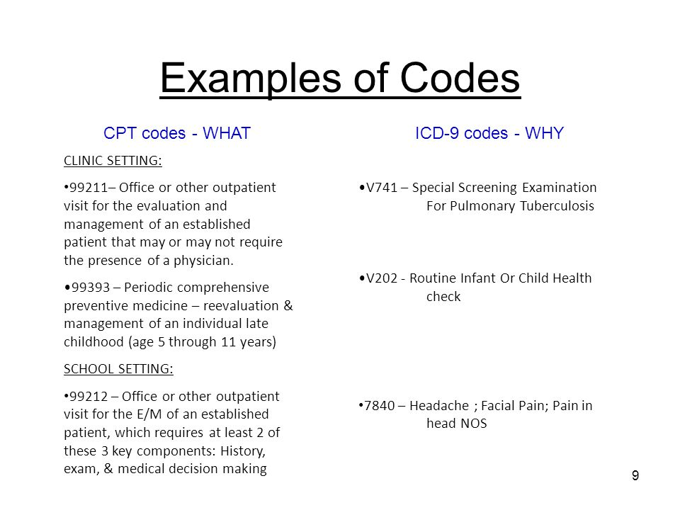 Example Medical Coding