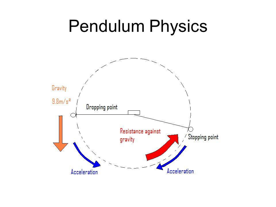 physics energy flow diagram flexalite fan wiring amusement park - ppt video online download